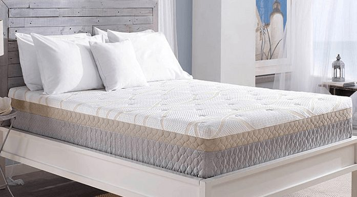 Which is the best mattress to buy?