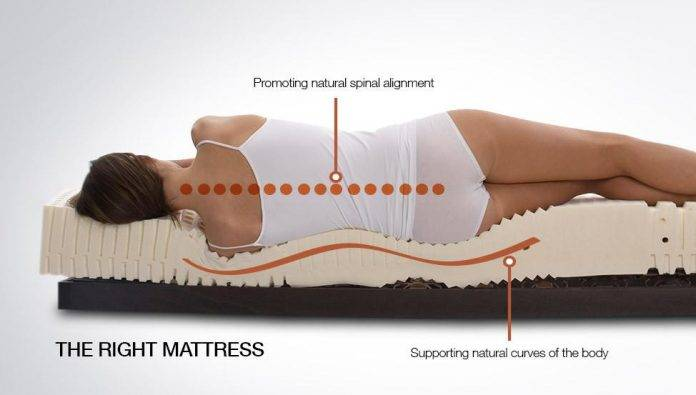 Is it better to sleep on a hard or soft mattress?