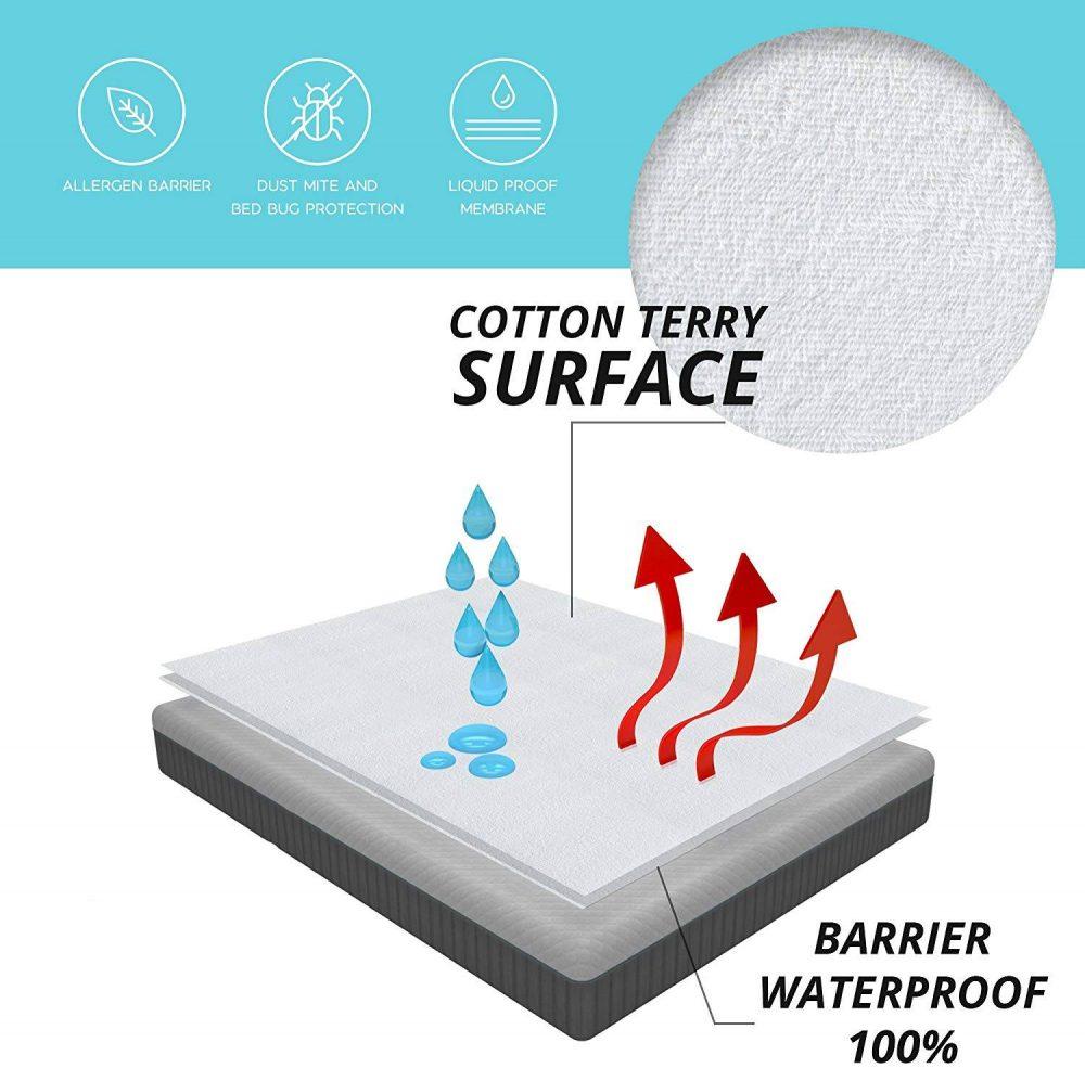 Milddreams Waterproof Mattress Protector Cover
