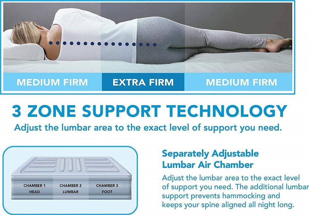 Simmons Beautyrest Lumbar Supreme Adjustable Tri-Zone Support Air Bed Mattress