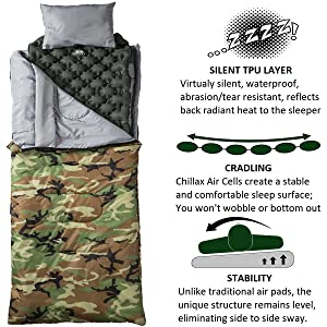 Sleeping Pad that makes camping feel luxurious