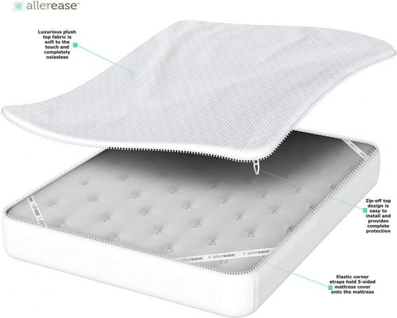 AllerEase Platinum 360 Mattress Protector guard